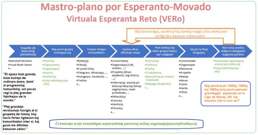 Tiu bildo havas malplenan atributon por la alternativo; la dosiernomo estas MP-por-Esperanto-gxenerale-1024x538.jpg